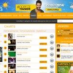 Sok FM 104,8 Charts Page