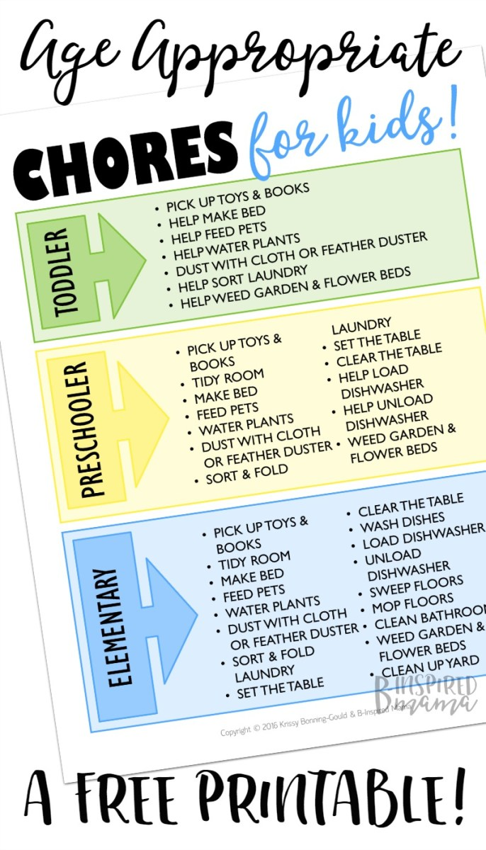 Age Appropriate Chores Printable + Fun (and FREE!) Rewards