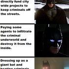 Evolving Batman