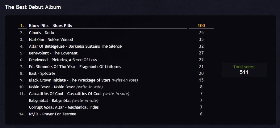 BABYMETAL The Best Debut Album