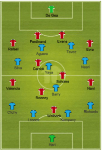 City United Lineups