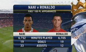 Nani Ronaldo