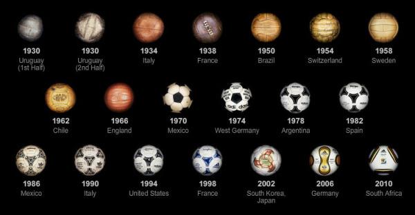 World Cup balls