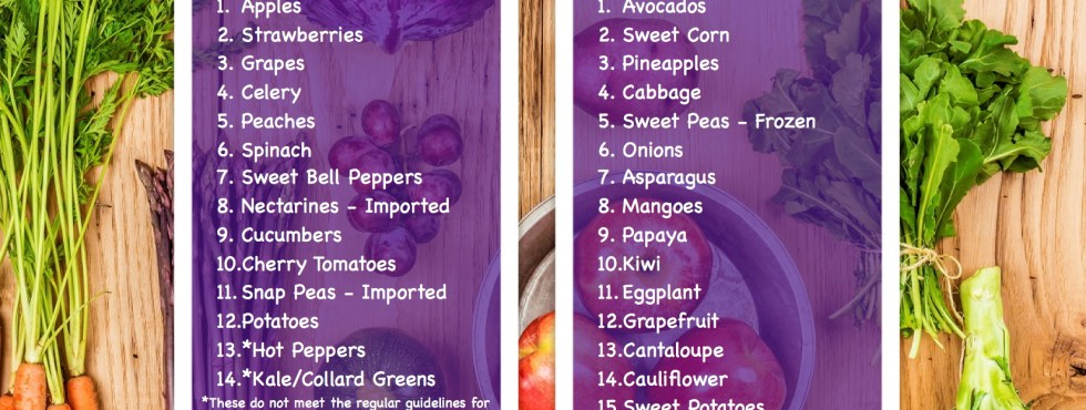 When to Buy Organic Produce - The Dirty Dozen and The Clean Fifteen