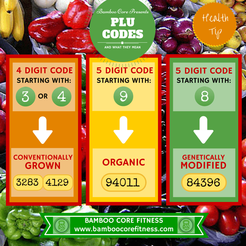 What do the PLU codes on fruits and vegetables mean?