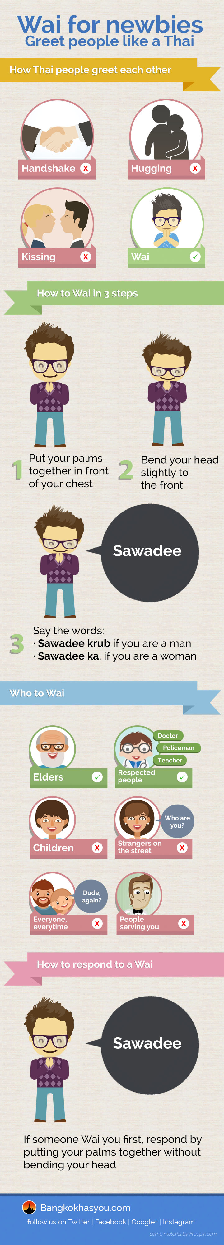 How to Wai