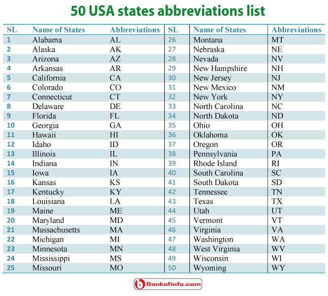 Abbreviations Of The 50 States | Search Results | Calendar 2015