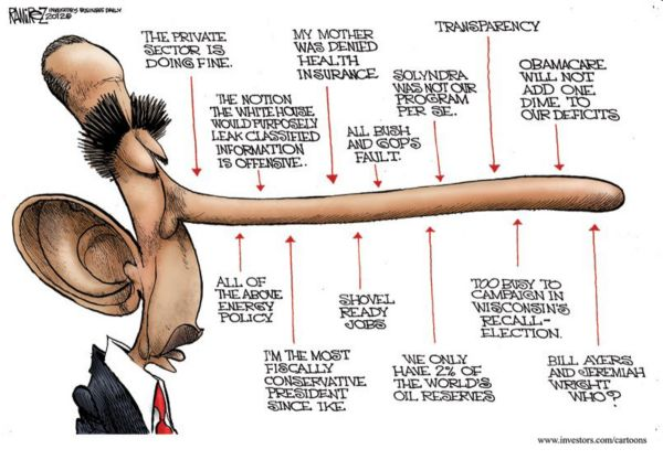 pinocchio cartoon Is Obama The Most Dishonest President In History?