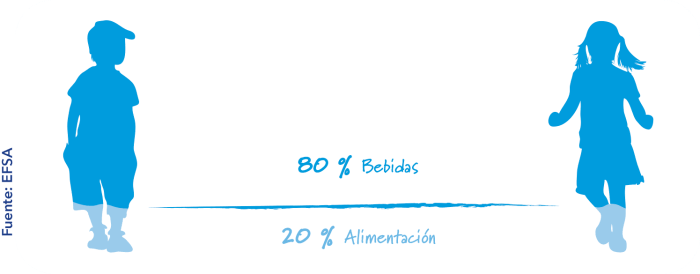 Font-Vella-Frozen-Marvel