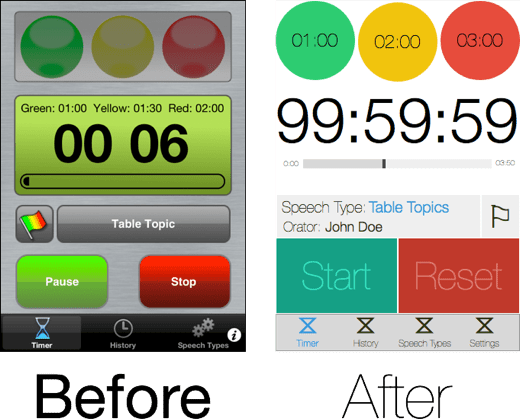 Speech Timer Comparison