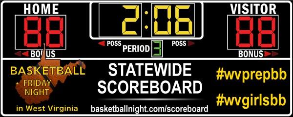 Basketball Night Statewide Scoreboard