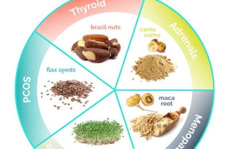 5 Hormone Balancing Super Foods and DIY Recipes