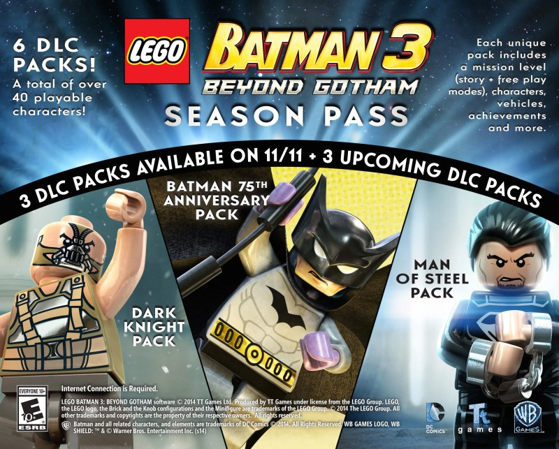 Play As Christopher Nolans Dark Knight Trilogy Characters