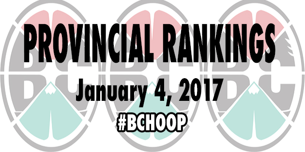 Sr. Boys & Girls Provincial Rankings – Jan. 4, 2017