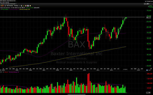 BAX Monthly