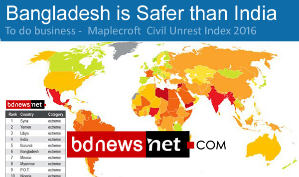 India-Civil-Unrest-Index-ba