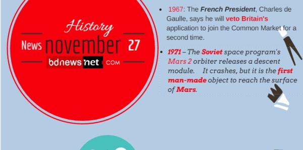27-november-history-news
