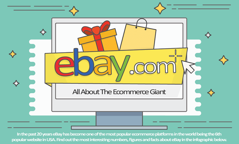 The Significance of eBay
