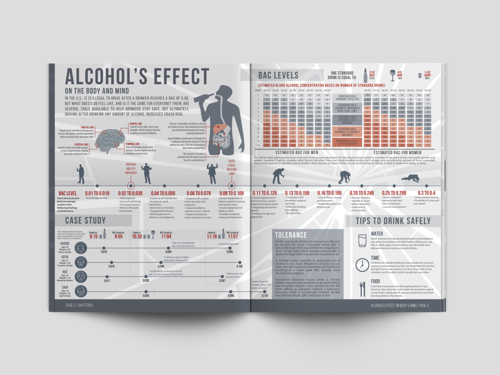 alcohol-effects-mockup