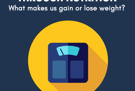 Infographic: Weight Manipulation Through Nutrition