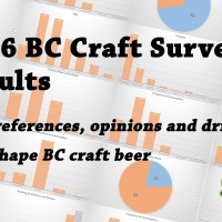 2016 BC Craft Beer Survey Results - Craft Beer Consumer Statistics