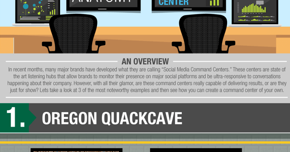 Social Media Command Center Infographic Section