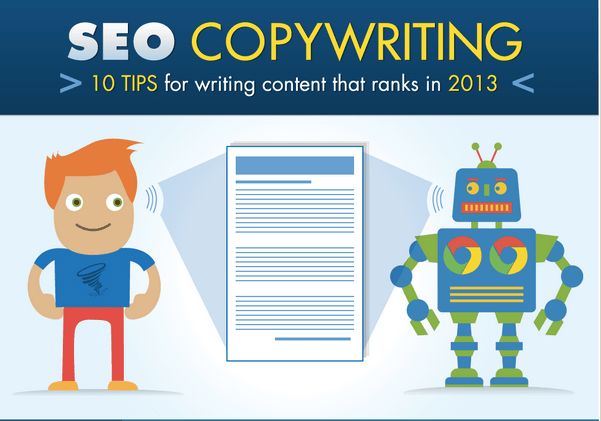 SEO in 2013: 10 Tips for Writing Content that Ranks