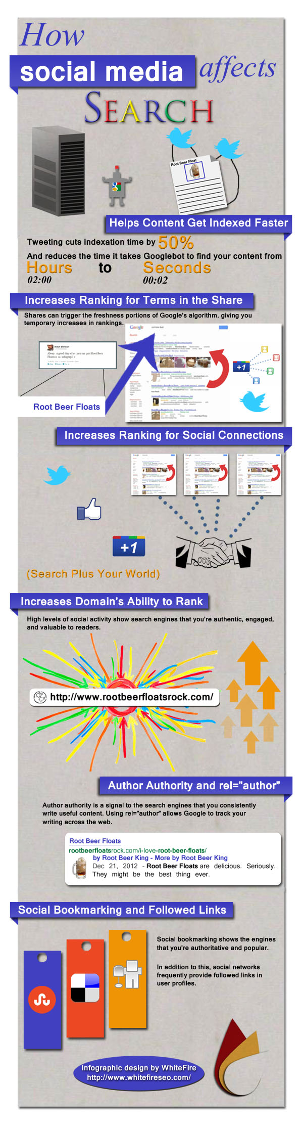 SEO-and-Social-Media-Infographic2