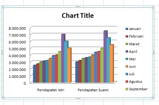 cara membuat grafik pada microsoft excel 2007