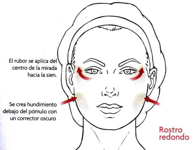 Cómo Maquillarse según el Tipo de Rostro - Maquillando Pómulos y Contorno