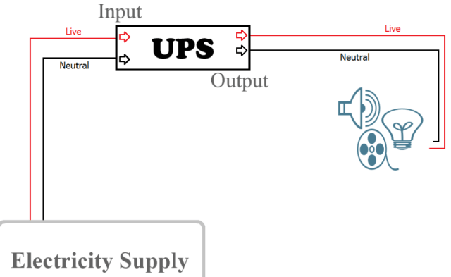 Methods For Circuiting Ups  U0026 Inverter With House  U0026 Office