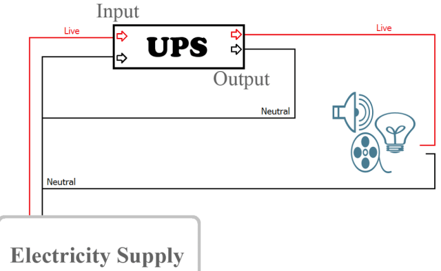 Circuit_Diagram_No_9 - Benign Blog