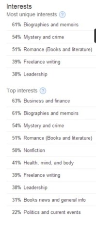 twitter analytics genre