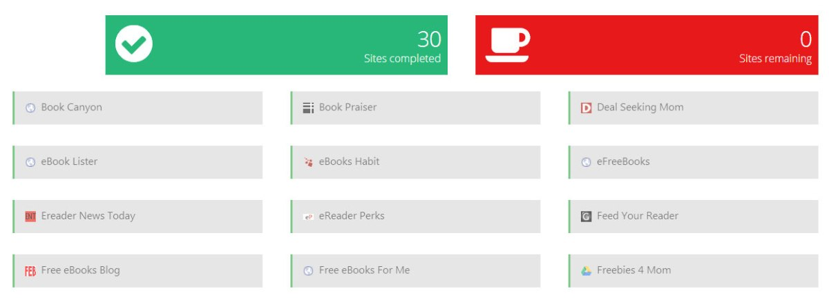Promote your book on 30 sites in 15 minutes