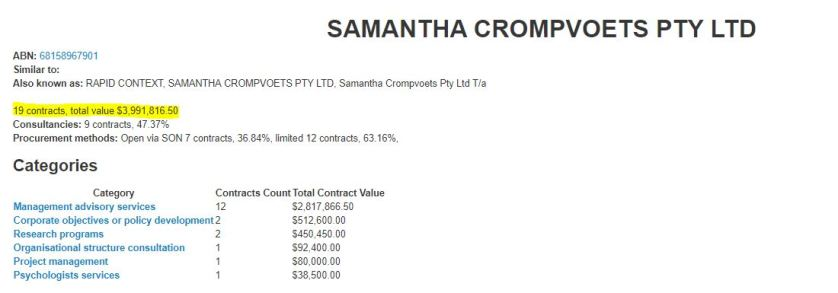 Samantha Crompvoets2