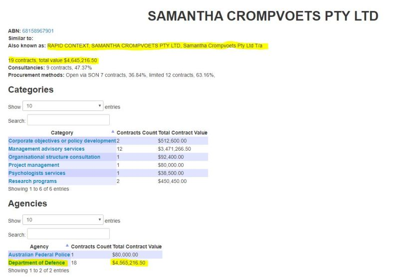 Samantha Crompvoets