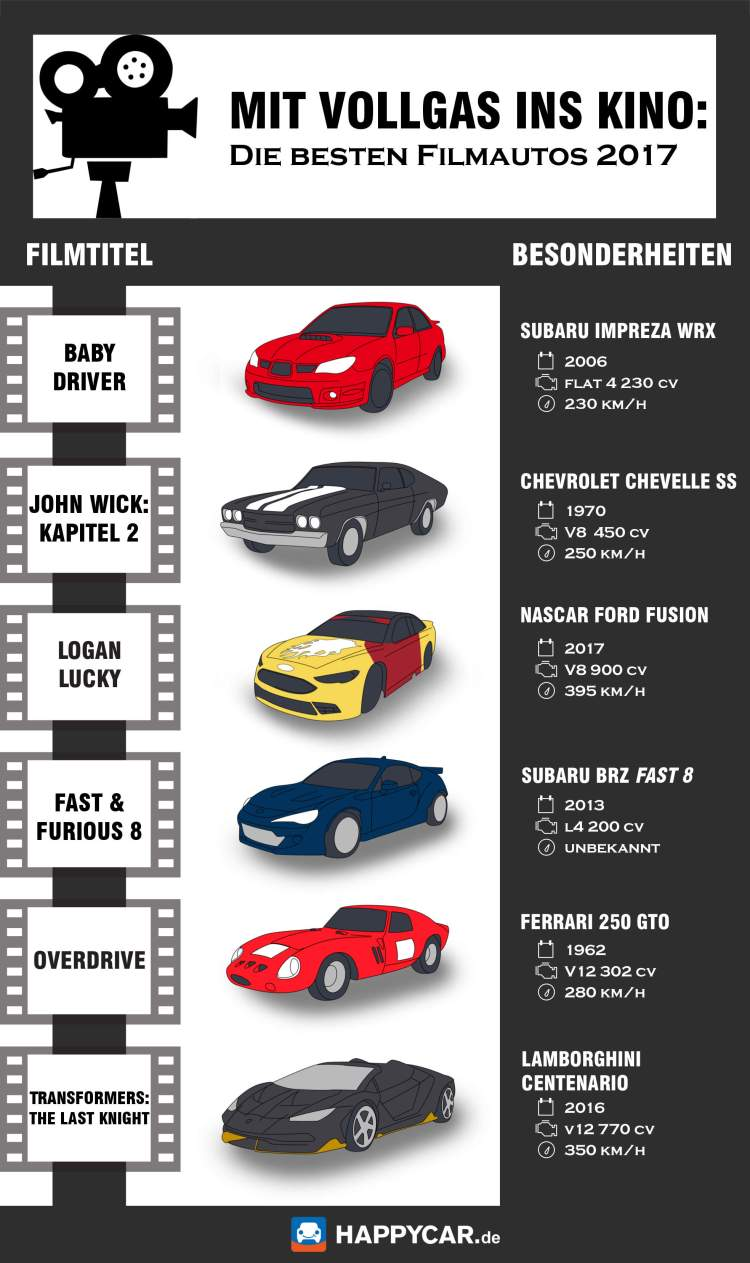 Infographie Movies PR_final_small_DE