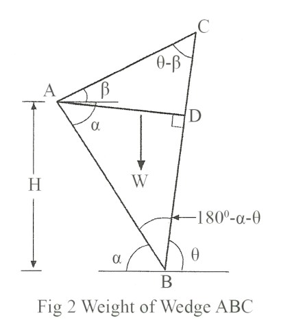 weight of wedge abc