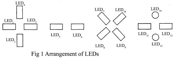 arrangement of LEDS