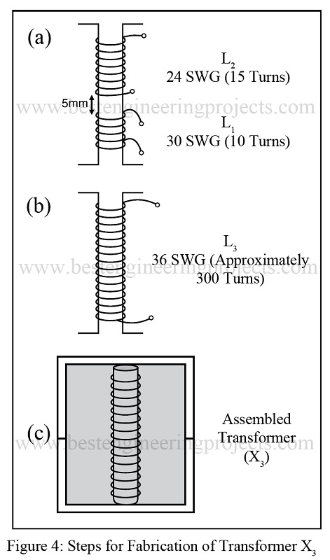 steps for fabrication of transformer