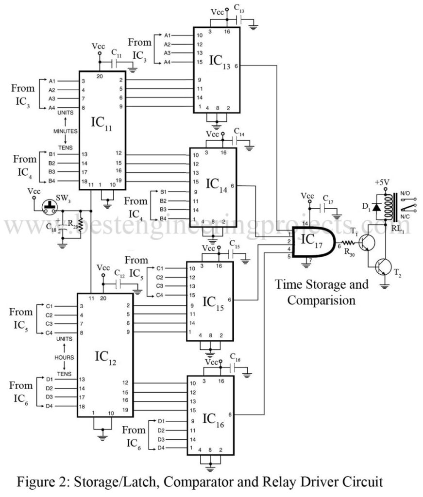 Schematic diagram of storage latch, comparator and relay driver circuit