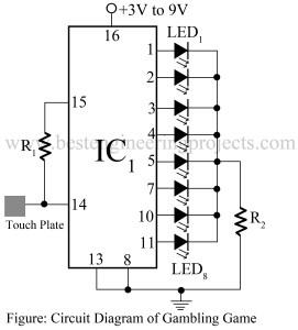 electronic gambling game circuit
