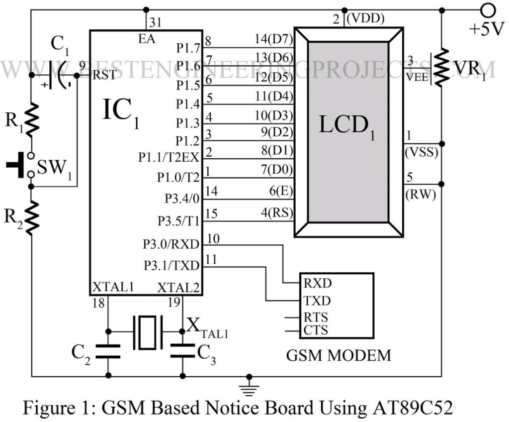 gsm based notice board using at89c52