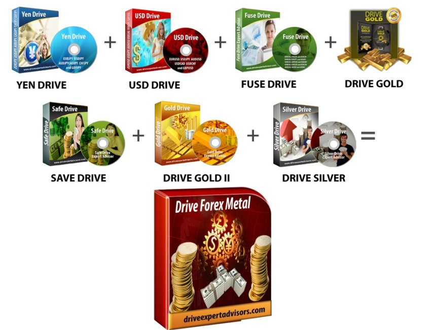 Drive Forex Metals EA Review - Seven Profitable FX Expert Advisors And Forex Robots In One