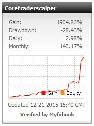 Core Trader EA - Live Account Trading Results Using This Forex Expert Advisor And Scalper Robot With EURUSD And GBPUSD Currency Pairs