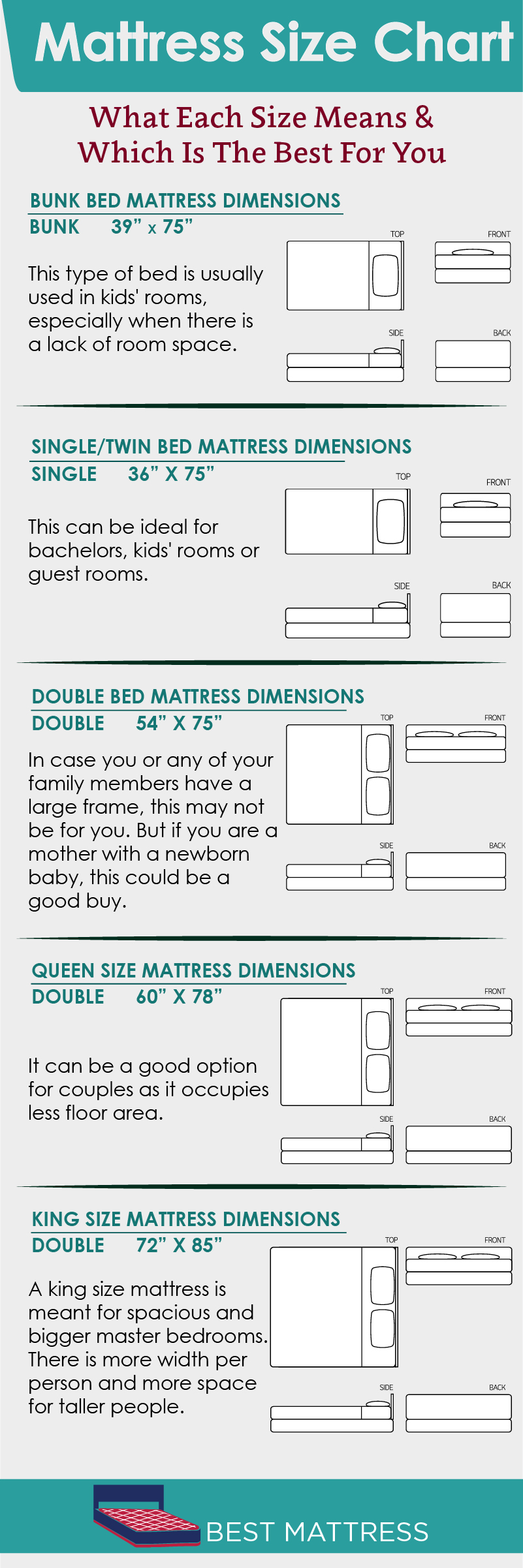 Gorgeous Mattress Size Mattress Size Chart King Or Queen What Do Y King Vs Queen Bed Usa King Vs Queen Bed Size houzz 01 King Vs Queen Bed