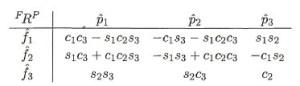 Equation 348