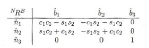 equation325