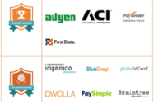 The Top Payment Gateway Software Vendors According to the…