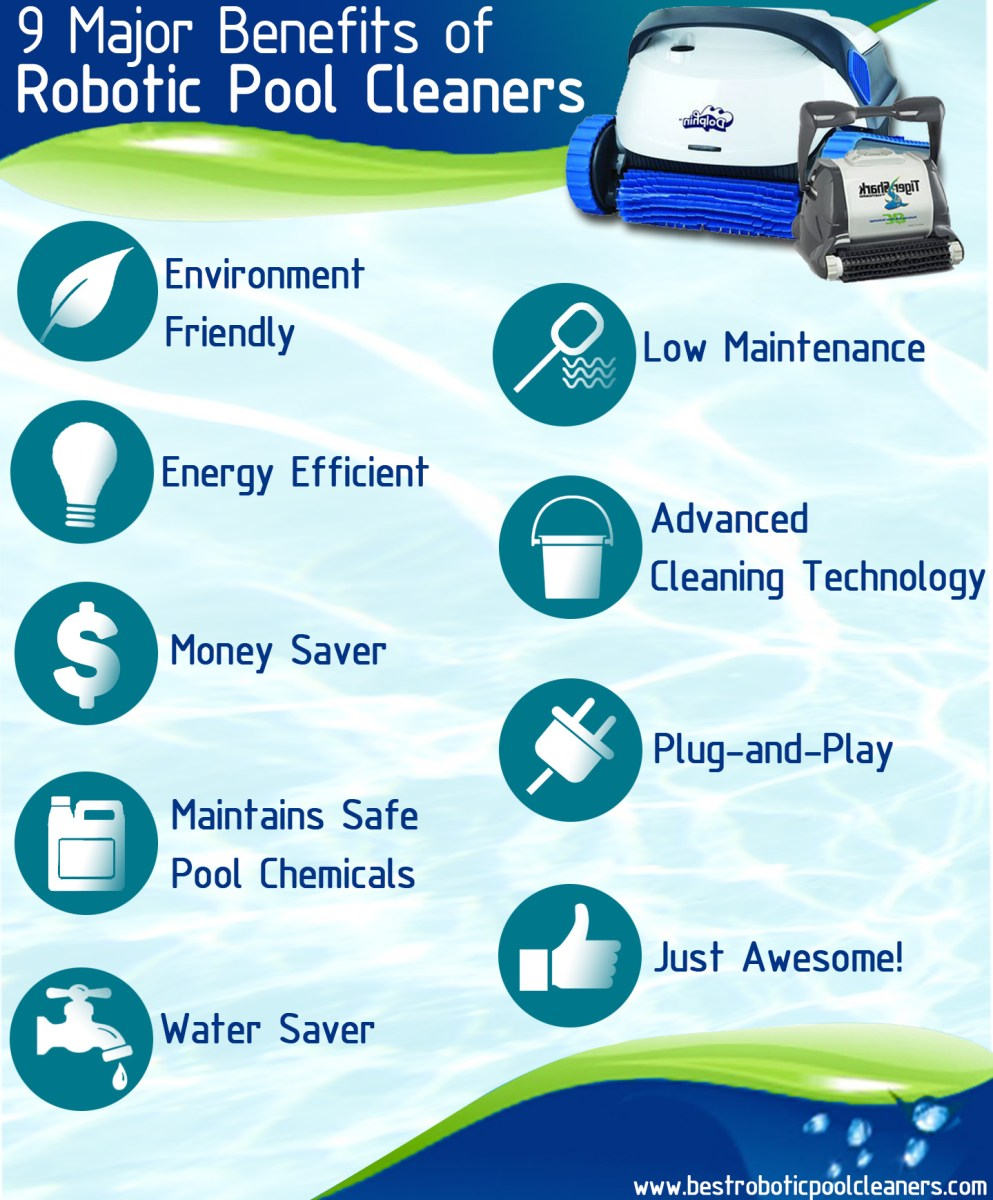 Nine Major Benefits of Robotic Pool Cleaners